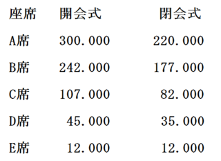 東京オリンピック開会式チケットa.PNG