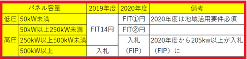 FY2020.png