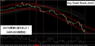 Break_shot2(GBPUSD1H).jpg