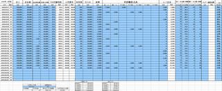 売上・利益管理表.png
