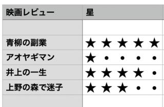 スクリーンショット 2020-09-01 0.29.35.png