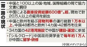 産経ニュース・アフリカ・一帯一路2.PNG