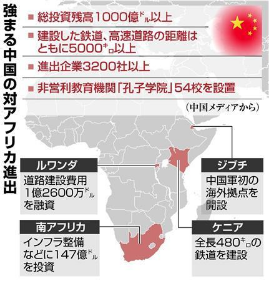 産経ニュース・アフリカ・一帯一路1.PNG