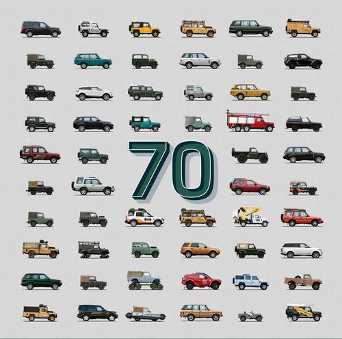 LR_70-Years_historic-range.jpg