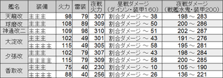 軽巡砲撃.png