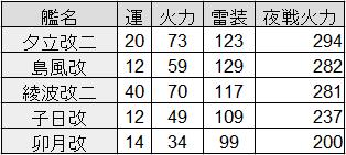 駆逐艦魚雷2.png